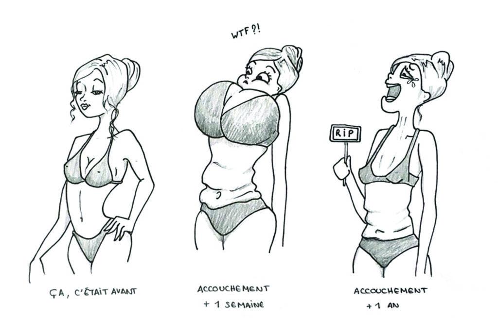 le corps change